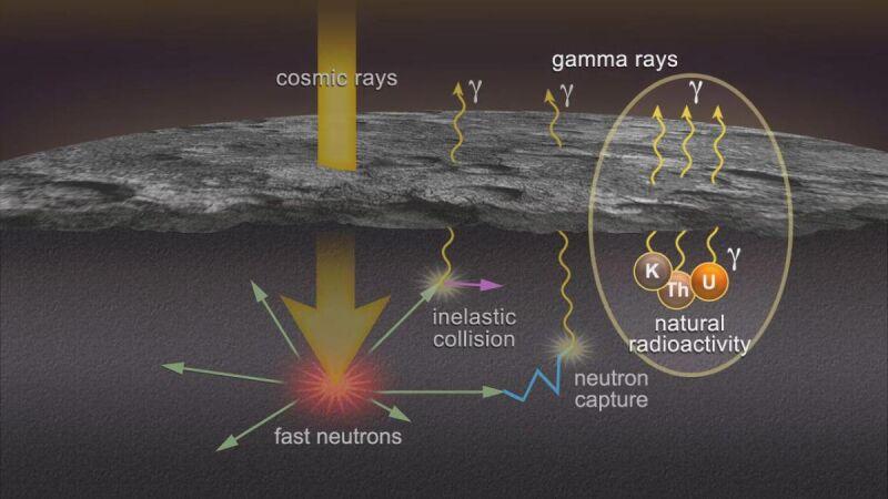 Schemat operacji Messengera (NASA)