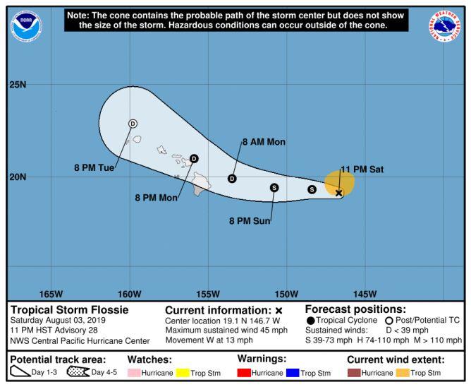 Prognozowana trasa przejścia burzy tropikalnej Flossie (NOAA, NHC)