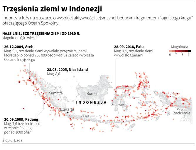 Największe trzęsienia ziemi w Indonezji (PAP/Reuters/Adam Ziemienowicz)